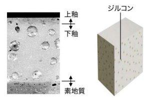 トイレリフォーム電子顕微鏡写真中の白色小斑点がジルコン鉱物