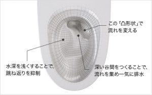 スゴピカ素材(有機ガラス系)トイレリフォーム